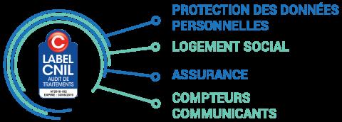 Illustration : Label CNIL Procédures d'audit